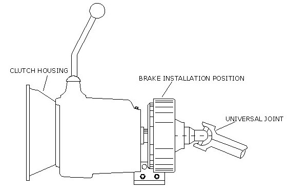 Axiliary brakes- Basic arrangement
